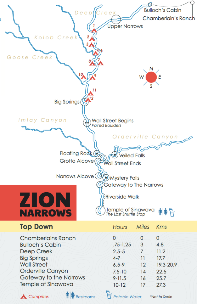 Zion-Narrows-Map-Top-Down